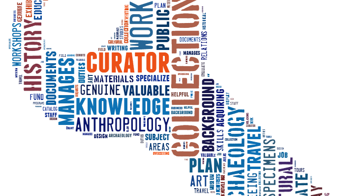Curator Word Cloud