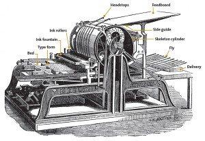 Phenomenal Points West Blog 077 Hoe Printing Press Diagram Buffalo Bill Wiring Digital Resources Attrlexorcompassionincorg